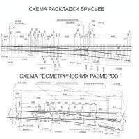 Стрелочный перевод Р-65 1/9 пр.2434 б/у