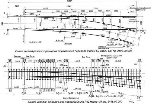 Стрелочный перевод Р-50 1/9 пр.2498